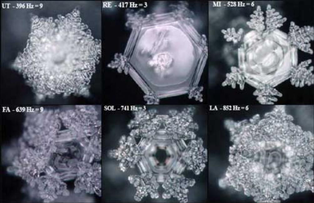 Solfreggio cymatics